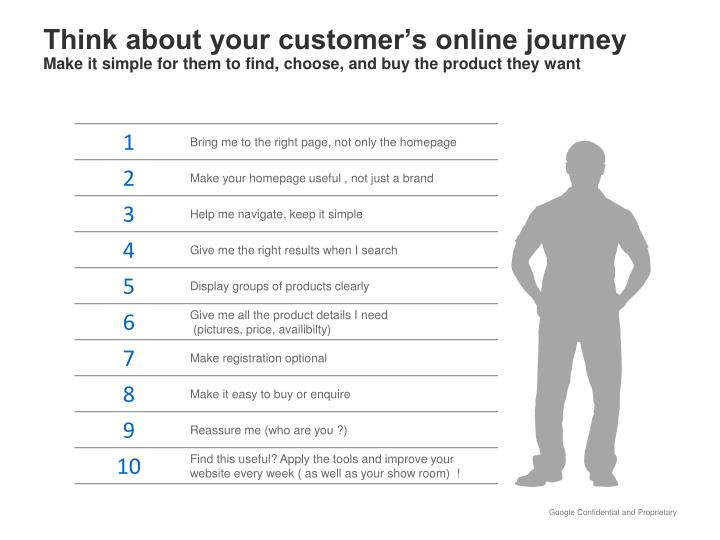 Think about your customer's online journey