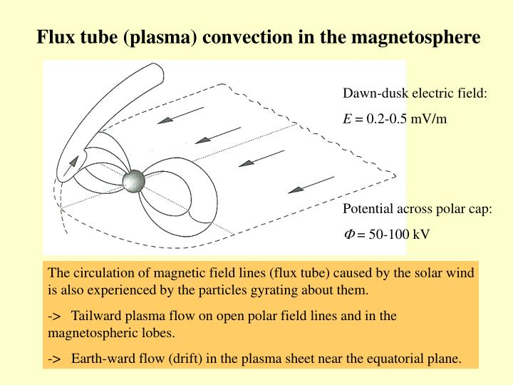 Flux tube (plasma) convection in the magnetosphere
