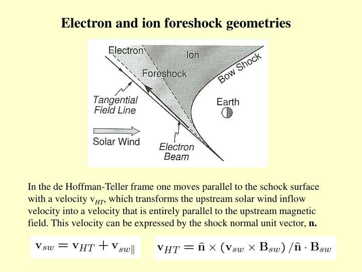Electron and ion foreshock geometries