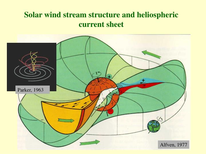 Solar wind stream structure and heliospheric current sheet
