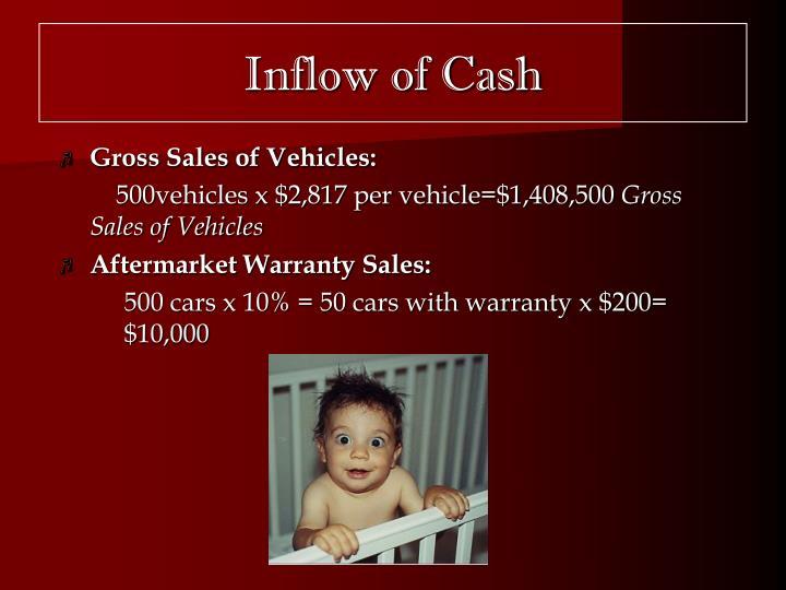 Inflow of Cash