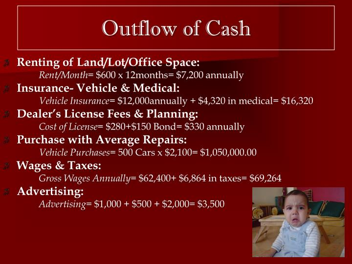 Outflow of Cash