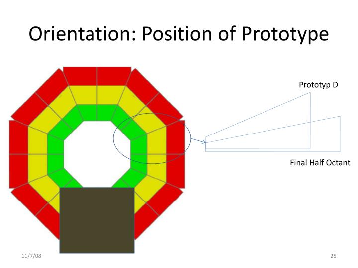 Orientation: Position of Prototype
