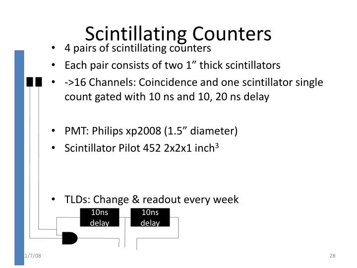 Scintillating Counters