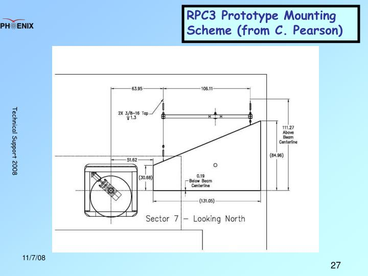 RPC3 Prototype Mounting Scheme (from C. Pearson)
