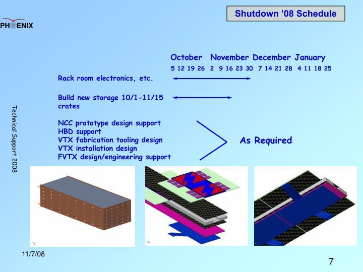 Shutdown '08 Schedule