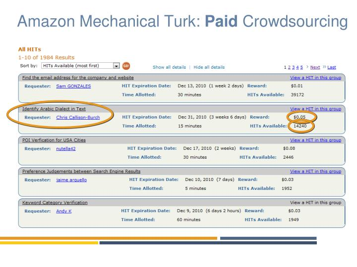 Amazon Mechanical Turk: