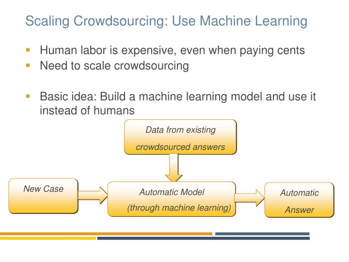 Scaling Crowdsourcing: Use Machine Learning
