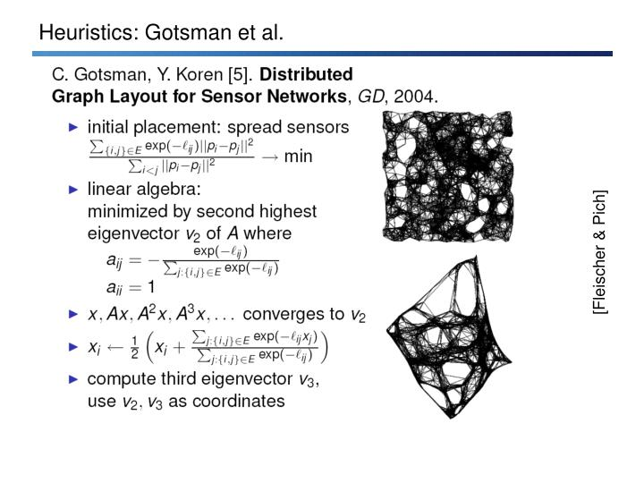 Heuristics: Gotsman et al.