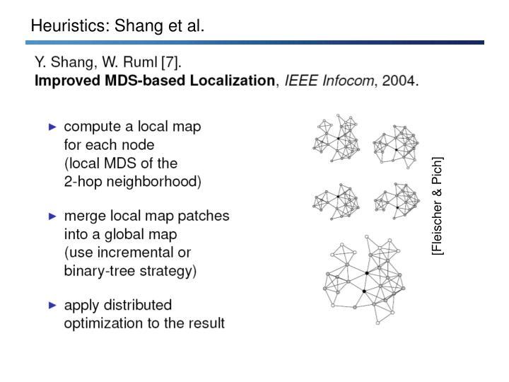 Heuristics: Shang et al.