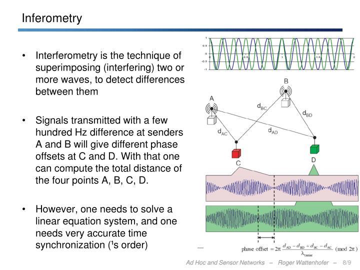 Inferometry