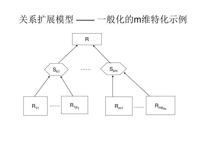 关系扩展模型