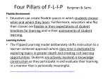 four pillars of f l i p bergman sams1