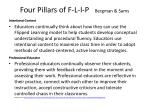 four pillars of f l i p bergman sams2