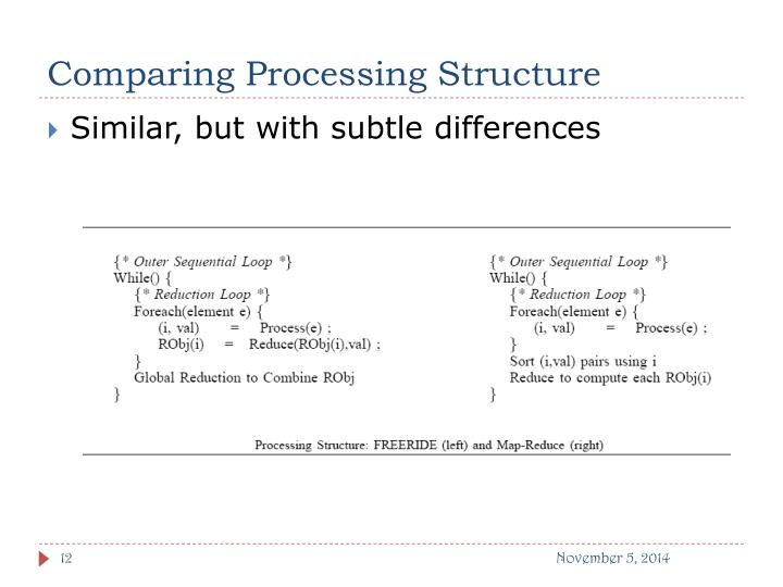 Comparing Processing Structure