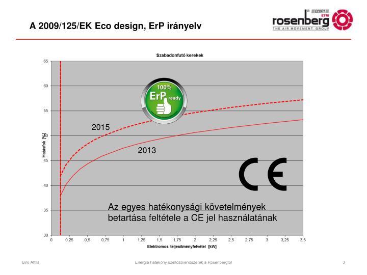 A 2009/125/EK