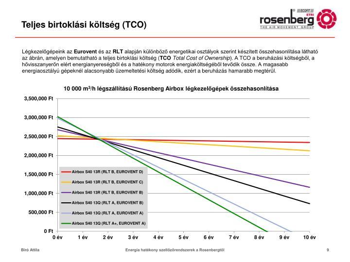 Teljes birtoklási költség (TCO)