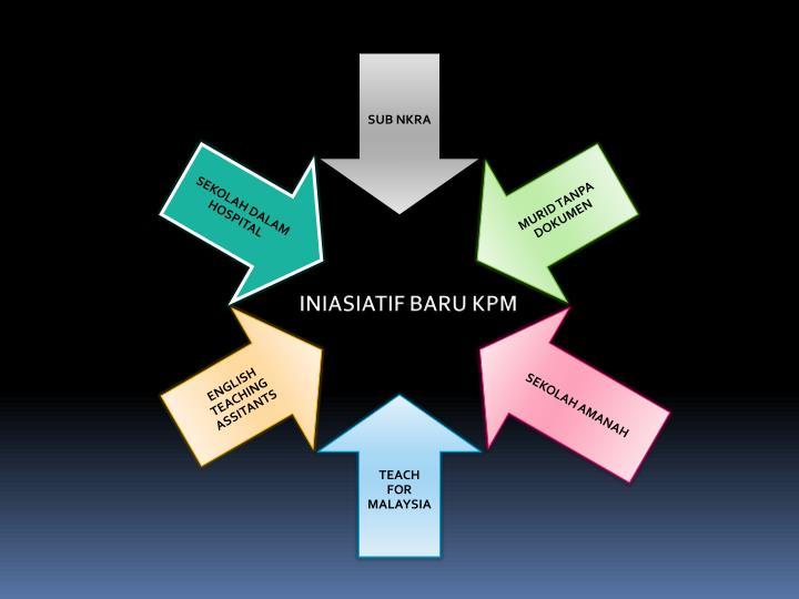 INIASIATIF BARU KPM