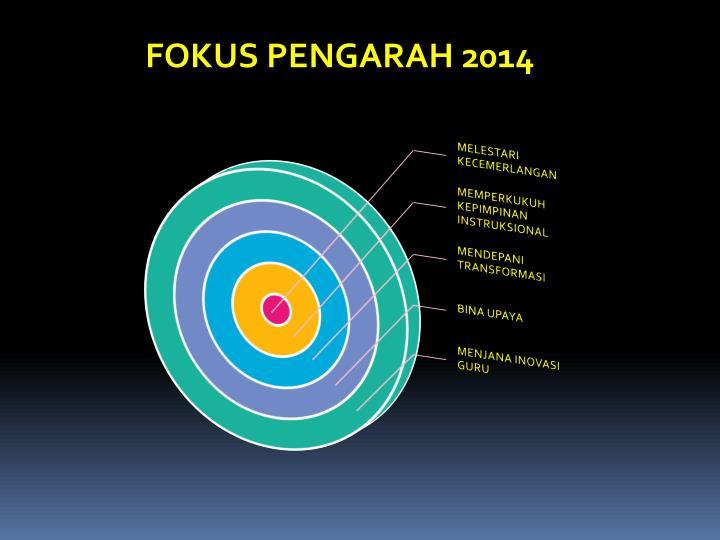 FOKUS PENGARAH 2014