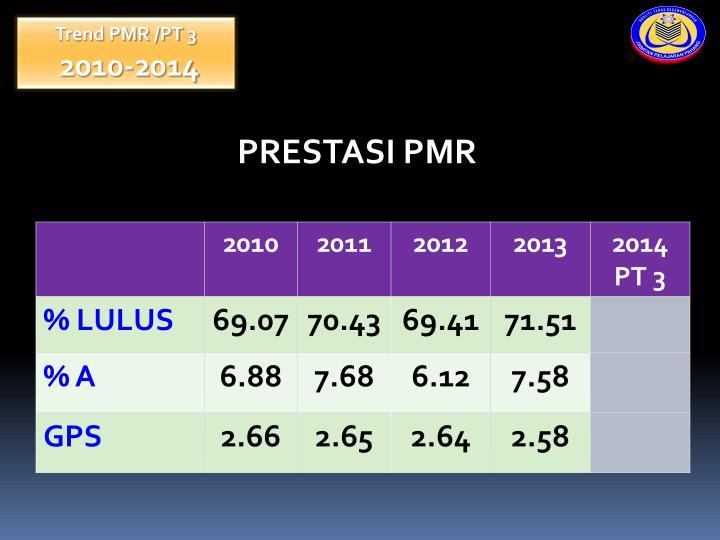 Trend PMR /PT 3
