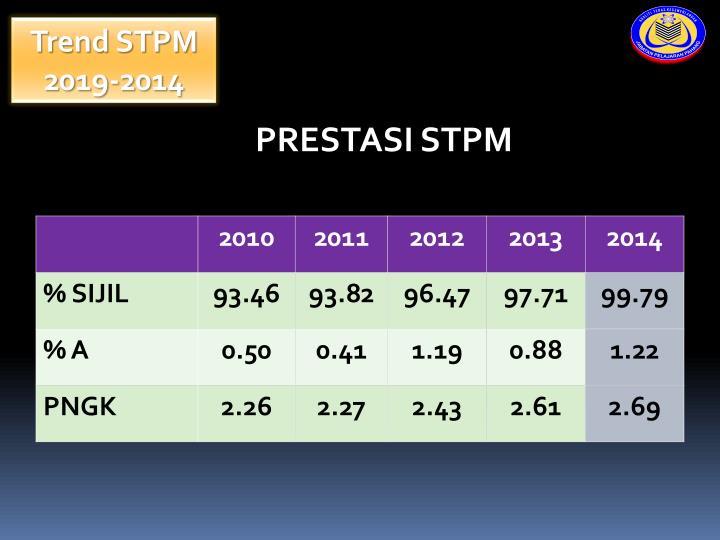 Trend STPM 2019-2014
