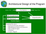 architectural design of the program