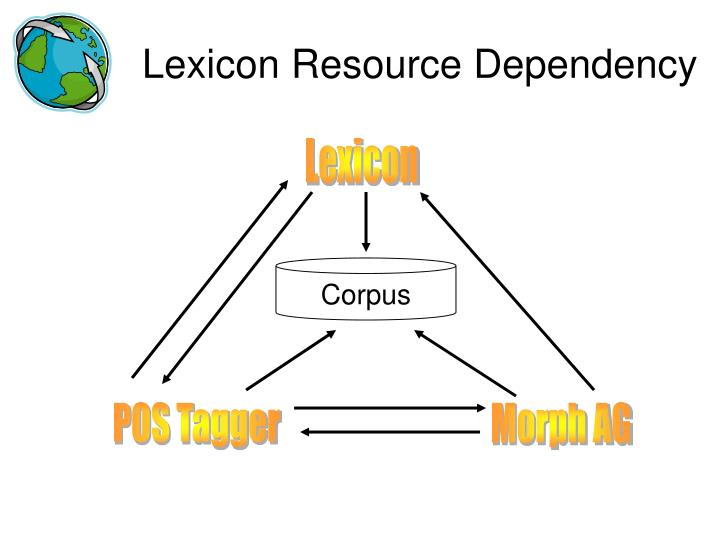 Lexicon Resource Dependency