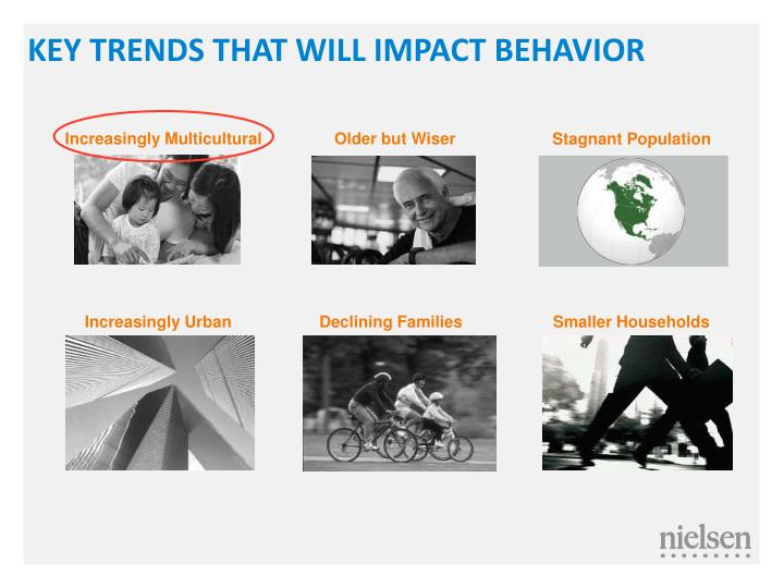 KEY TRENDS THAT WILL IMPACT BEHAVIOR