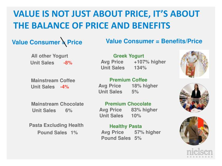 VALUE IS NOT JUST ABOUT PRICE, IT'S ABOUT THE BALANCE OF PRICE AND BENEFITS