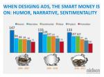 when desiging ads the smart money is on humor narrative sentimentality