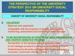 the perspective of the university strategy 2015 on university social responsibility4