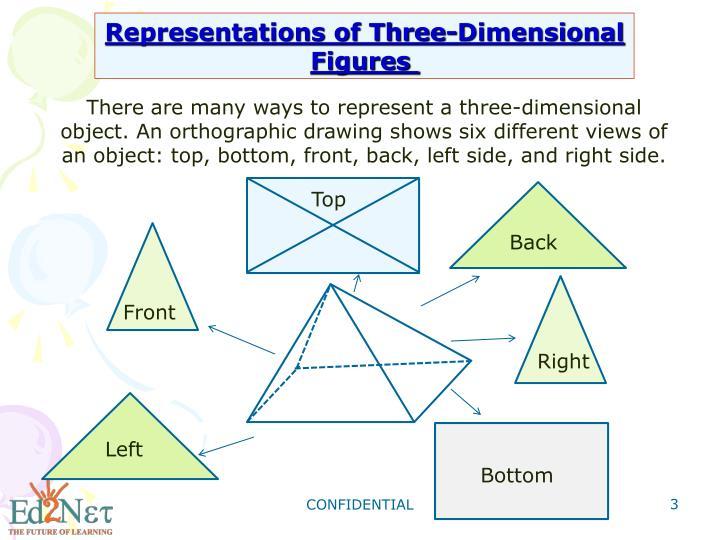Representations of Three-Dimensional