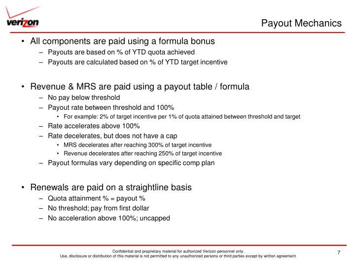 Payout Mechanics