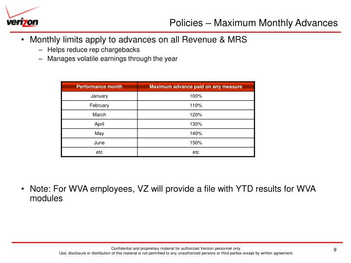 Policies – Maximum Monthly Advances