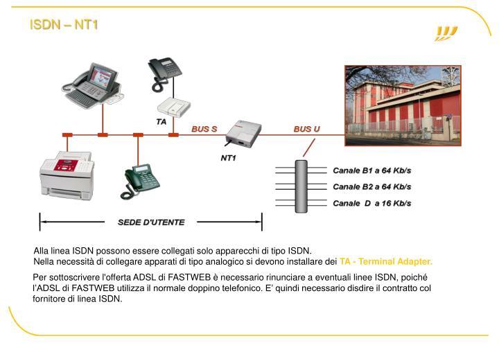 ISDN – NT1