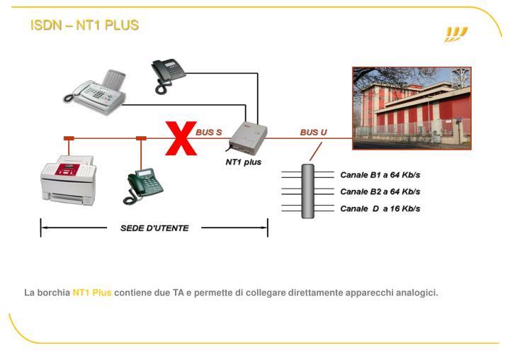 ISDN – NT1 PLUS