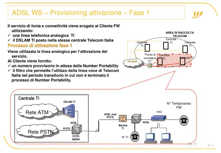 AREA DI RACCOLTA TELECOM