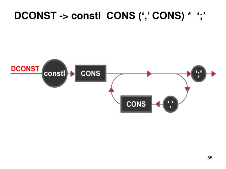 DCONST -> constl CONS (,CONS) * ;