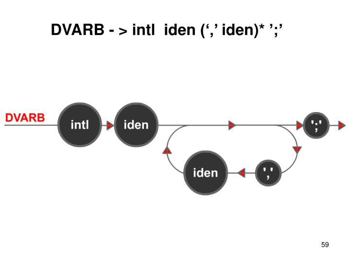 DVARB - > intl iden(,iden)*;