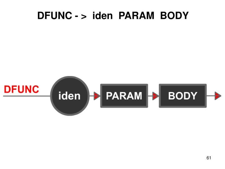 DFUNC - >  iden PARAM BODY