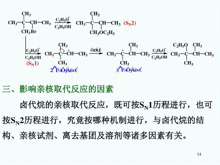 三、影响亲核取代反应的因素