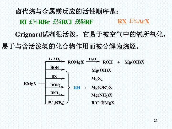 卤代烷与金属镁反应的活性顺序是: