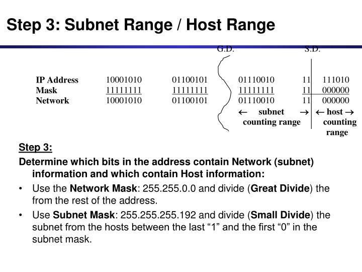 Step 3: Subnet Range / Host Range