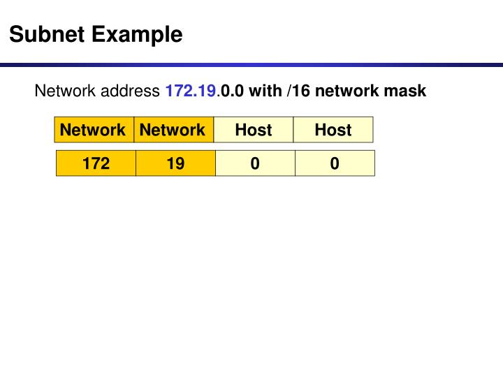 Subnet Example