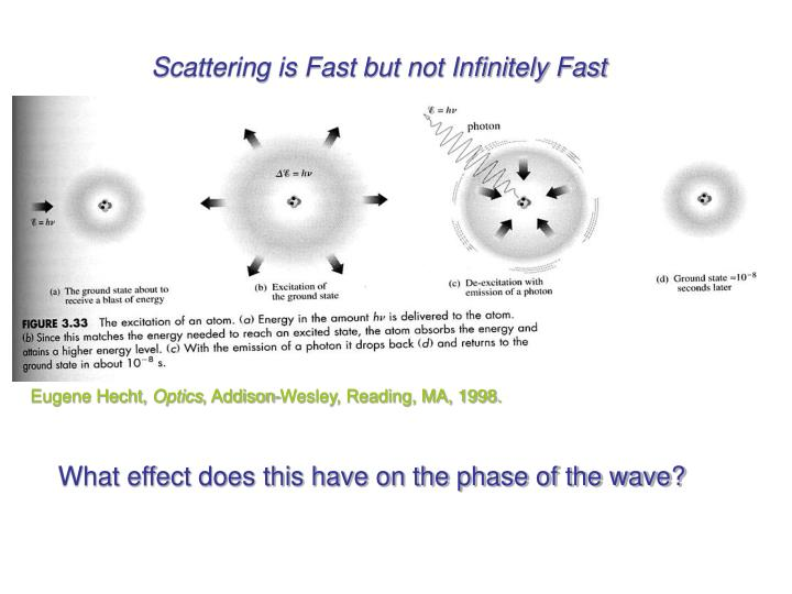 Scattering is Fast but not Infinitely Fast