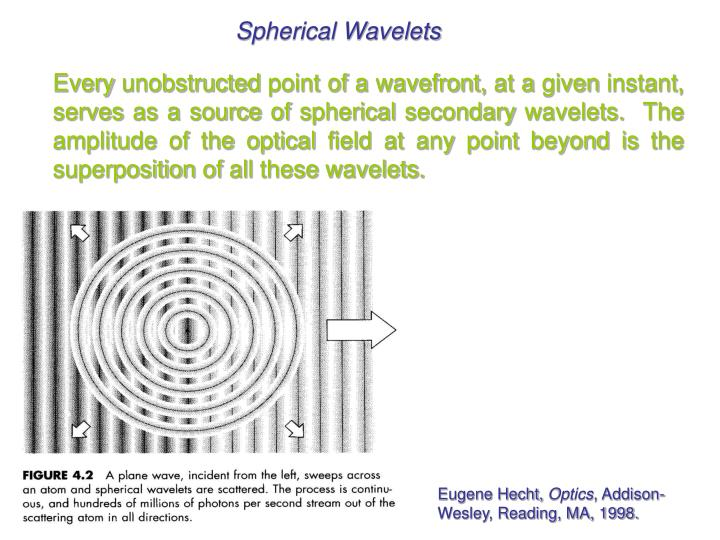 Spherical Wavelets