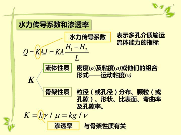 水力传导系数和渗透率