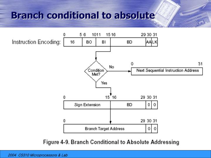 Branch conditional to absolute