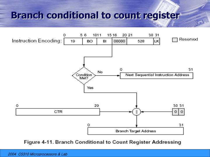 Branch conditional to count register