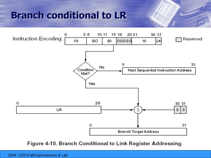 Branch conditional to LR
